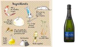 header nicolas feuillatte recette