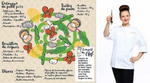 Accord Parfait Nicolas Feuillatte, petits pois & coquillages